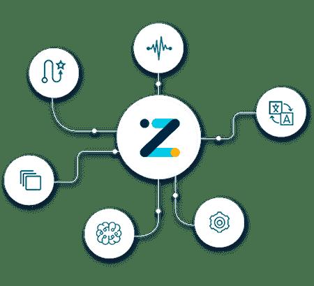 Plataforma ZYXME Conversations